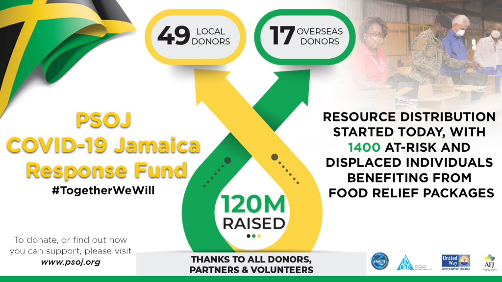 120M Raised – 49 Local Donors & 17 Overseas Donors