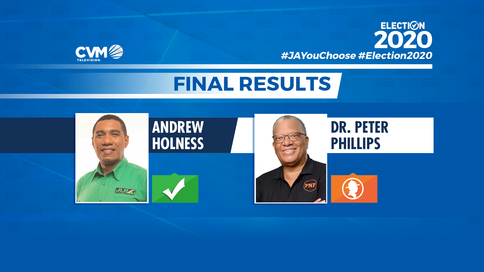 Jamaica General Election 2020 Final Count Complete